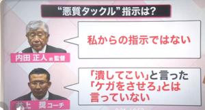 井上奨コーチは「クオーターバックを潰してこいと言った」けれど「ケガをさせろとは言っていない」と説明した。