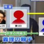 横山富士子 顔画像は?三角関係がすごすぎ!息子と同じ年頃の彼氏とは?