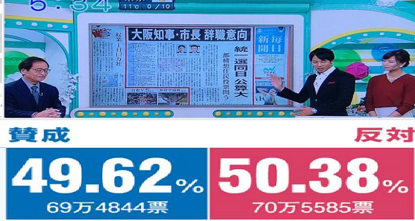 大阪知事・市長辞職意向!ユーザーネットで激論!いい加減にしてくれ!